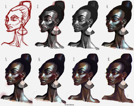 Lighting exercise III - Step by step process
