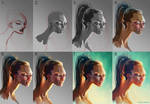 Lighting exercise IV - Step by step process