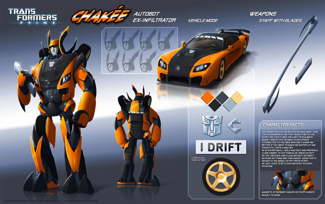 TFP - Chakee Character Sheet