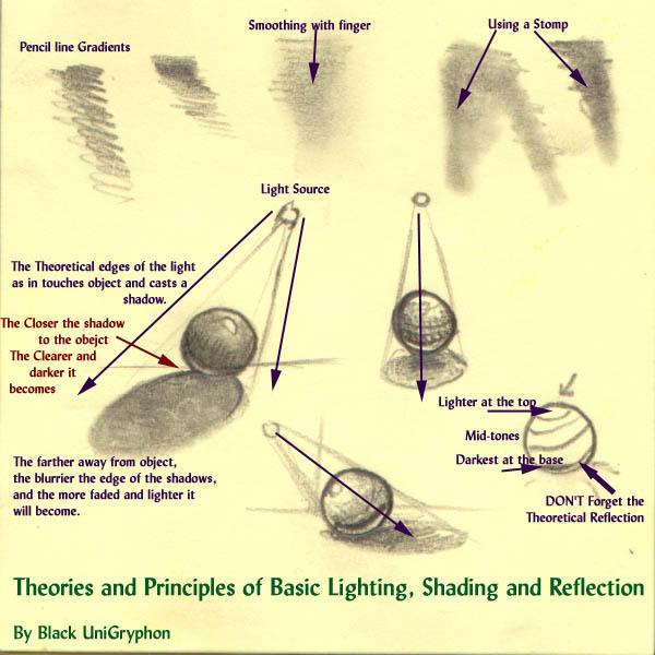 Tutorial light shading reflect by blackunigryphon