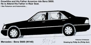 Automobile ID