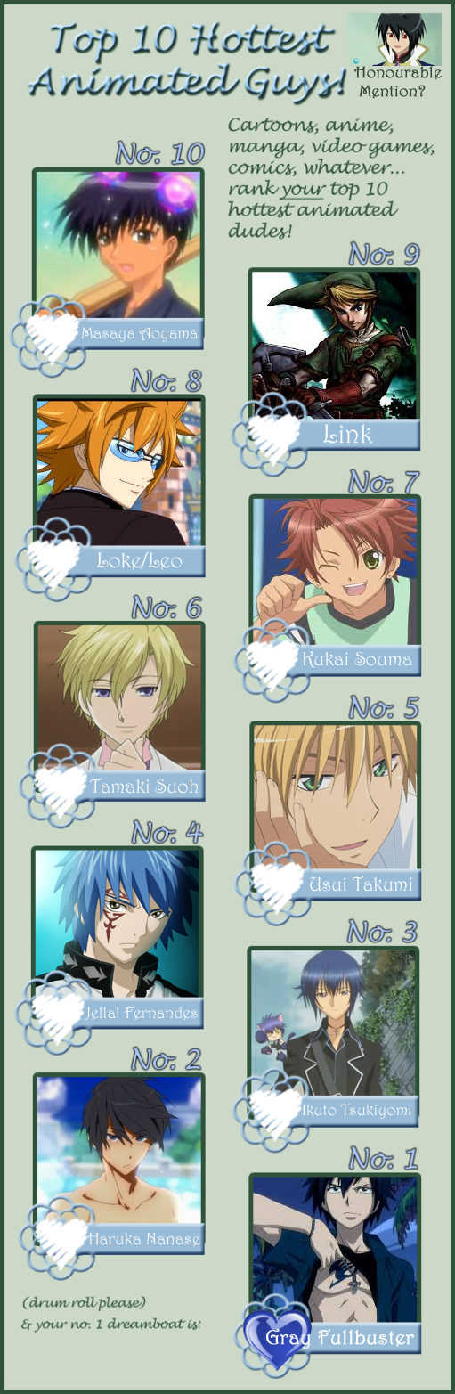 My Top 10 Hottest Anime Guys [OLD VERSION] By