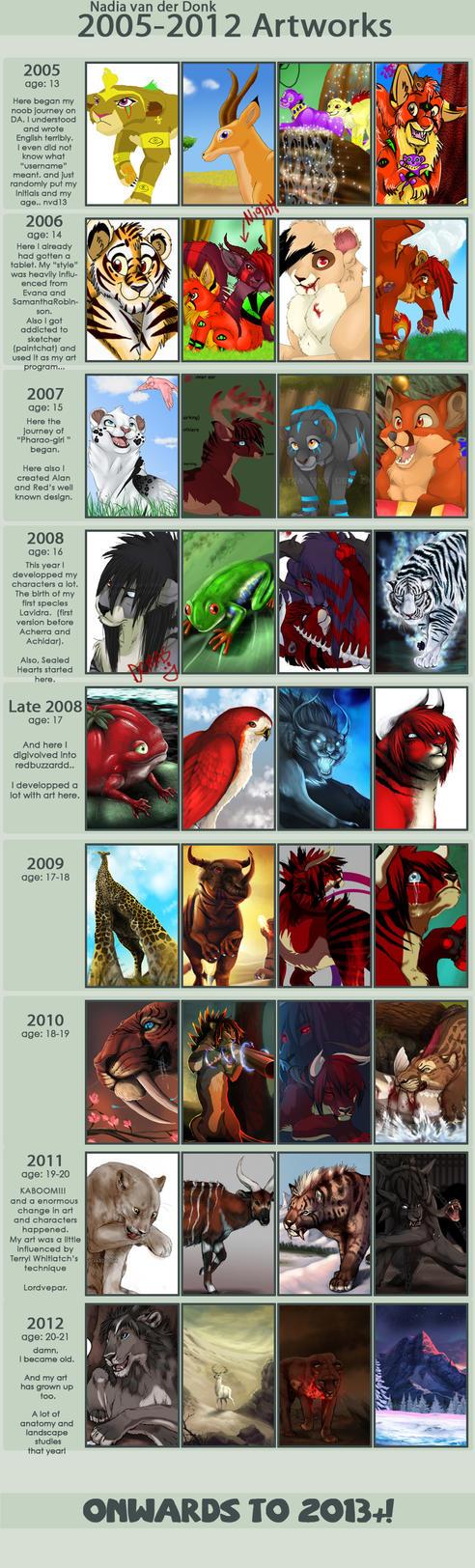 2005-2012 by NadiavanderDonk