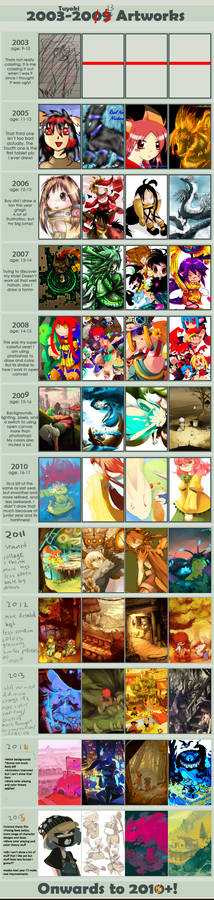 DA art improvement timeline