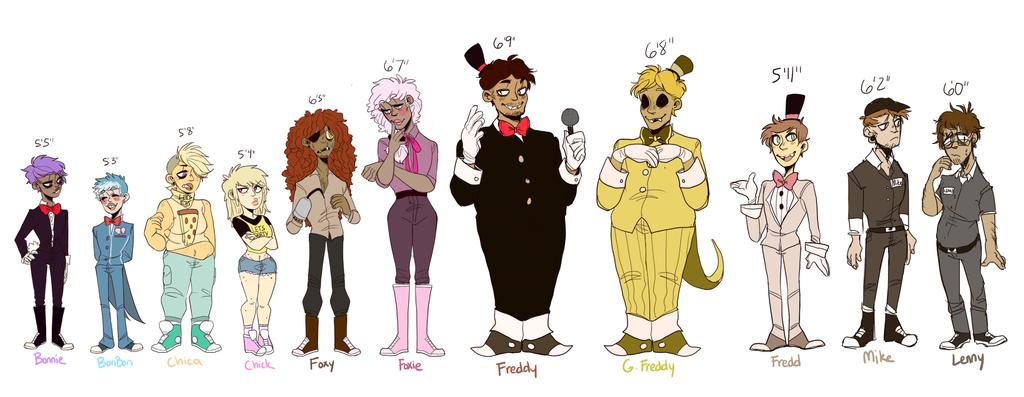 Anime Fnaf Character Creator - 0425