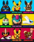 Character Alignment Meme