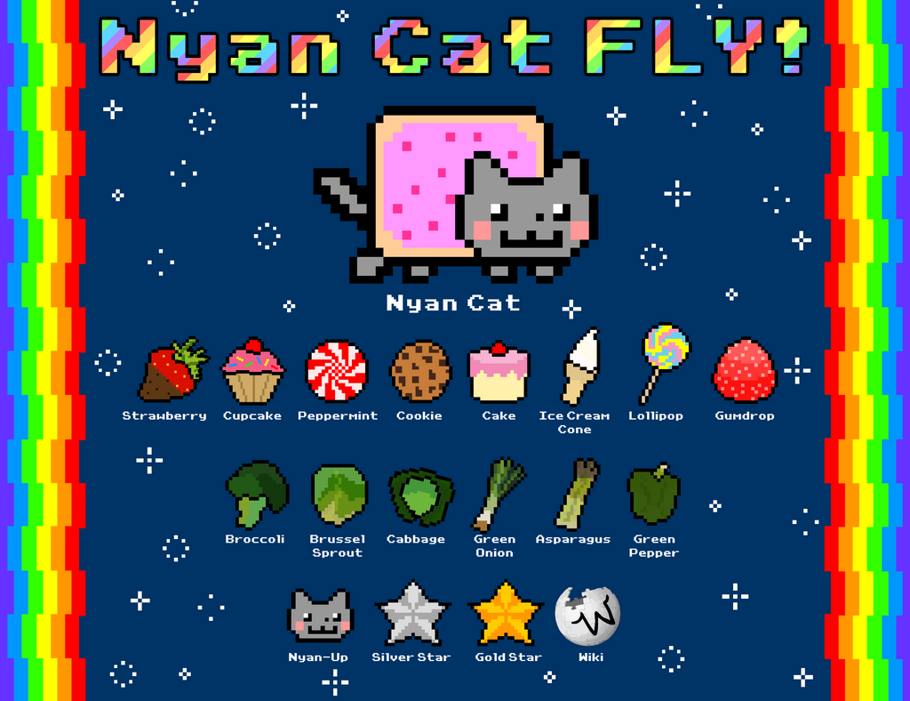 Poptart Cat Game
