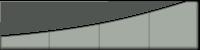 Progress Bar - Empty by ColMea