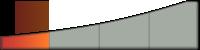 Progress Bar - 25% by ColMea