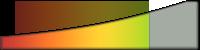 Progress Bar - 75% by ColMea
