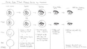Anime Eyes Construction by Hananon