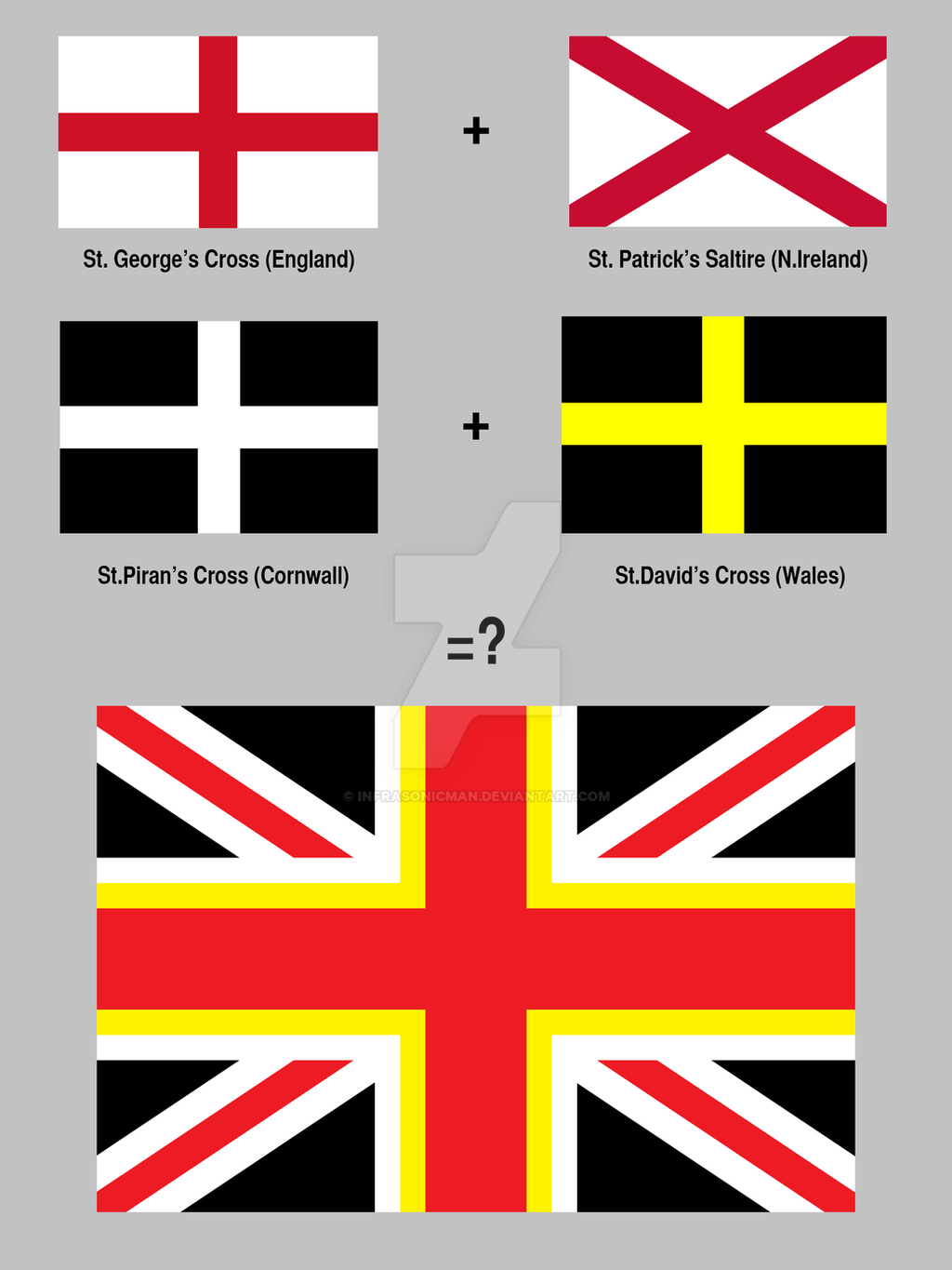 united kingdom flag without scotland concept by infrasonicman on