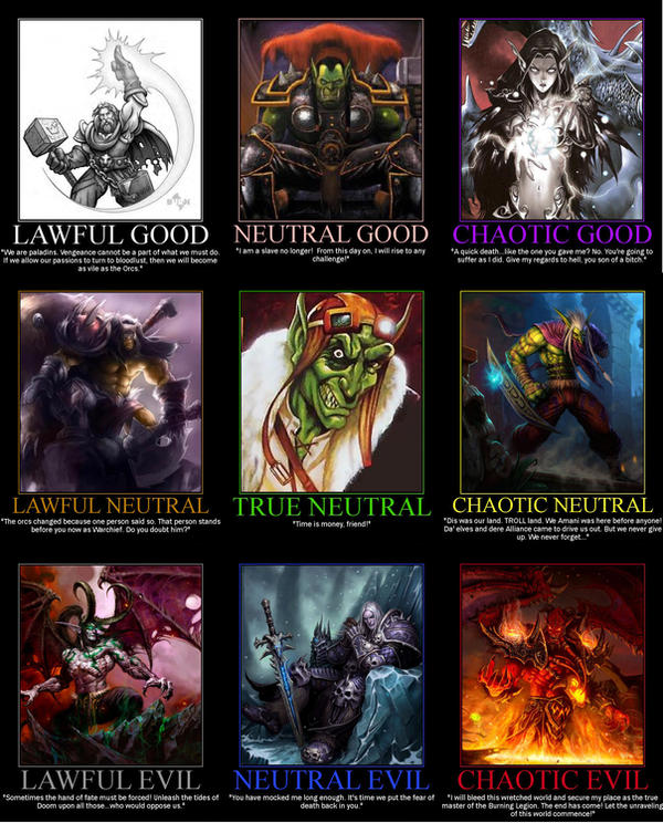 http://fc07.deviantart.net/fs32/i/2008/199/1/1/Warcraft_Alignment_Chart_by_TheRabidArtist.jpg