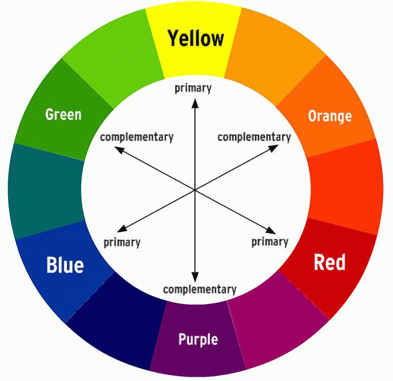Colourwheel01 by Riemea