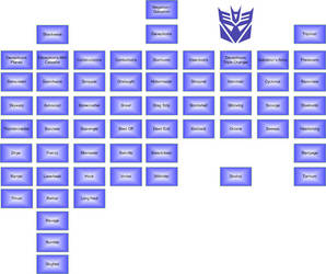 Decepticons faction G1 animaated series