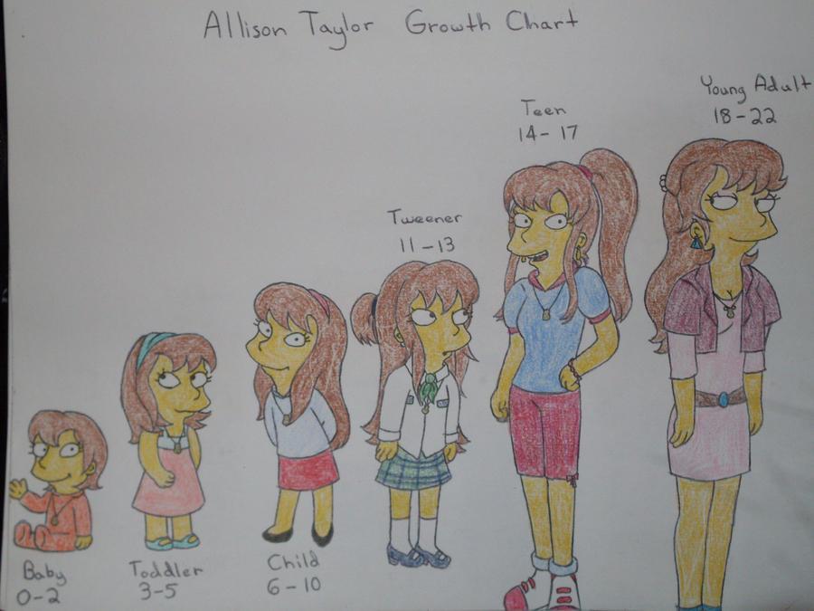 Allison Growth Chart by xxHTxRoyaltyxx