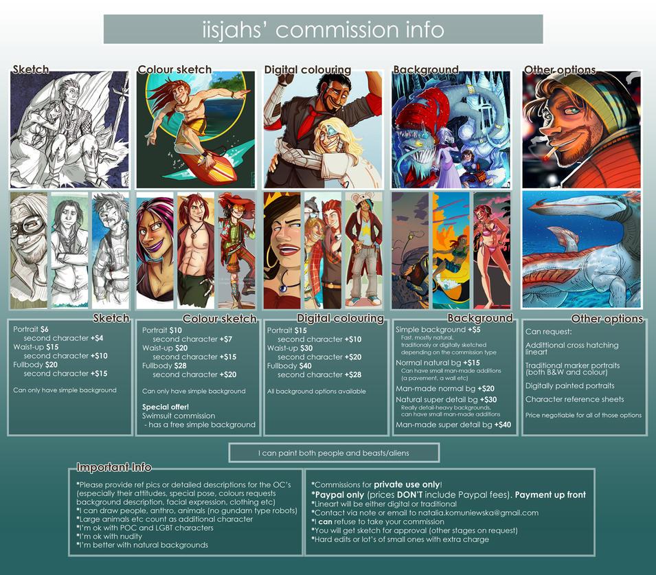 Commission ID OPEN by iisjah