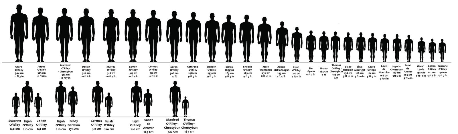 OC height chart and comparison by iisjah on DeviantArt