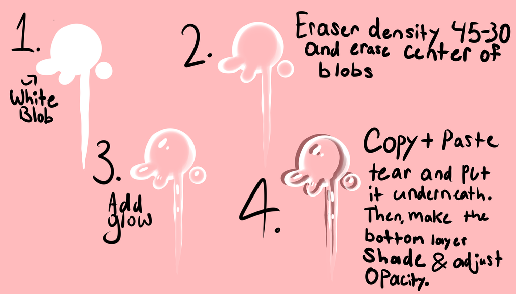 How To Draw Tears [Tutorial] By Ditheredegg On DeviantArt