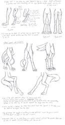 Anthro Leg Tutorial