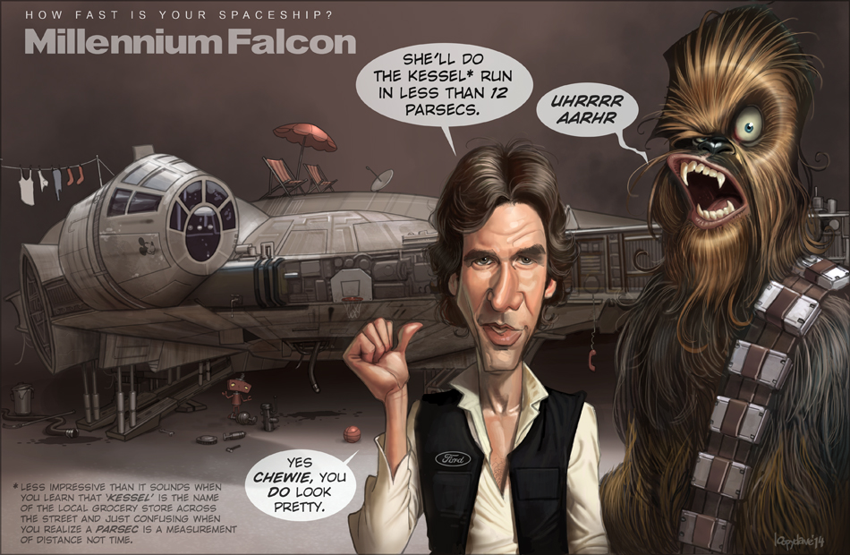 How fast is your spaceship? StarWars by Loopydave
