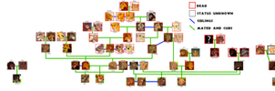 FOOP Family Tree_11/28/2016(CLICK DOWNLOAD)