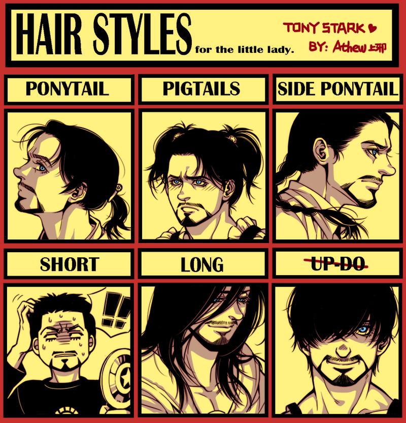 Iron Man-Tony's hair meme by Athew