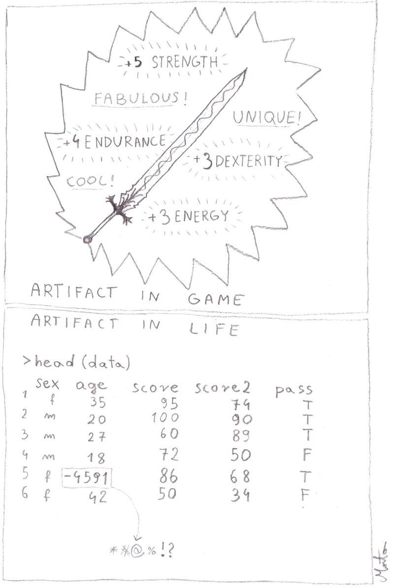 Artifact in game vs in (data scientist) life.