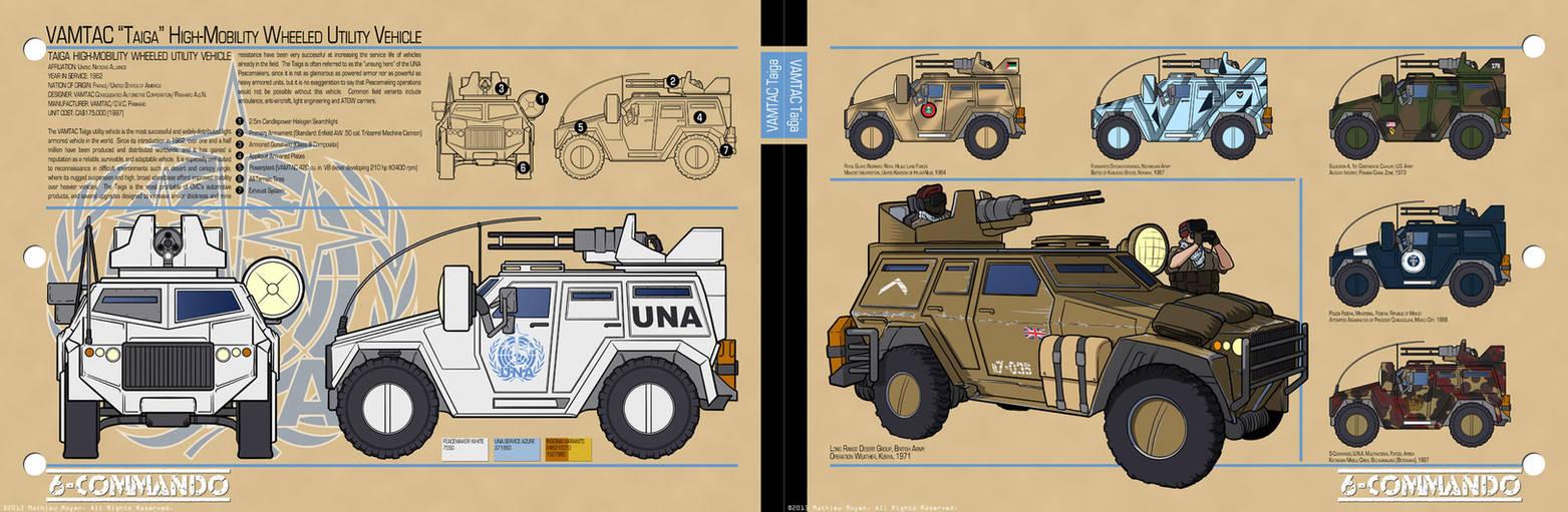 VAMTAC Taiga Armored Car