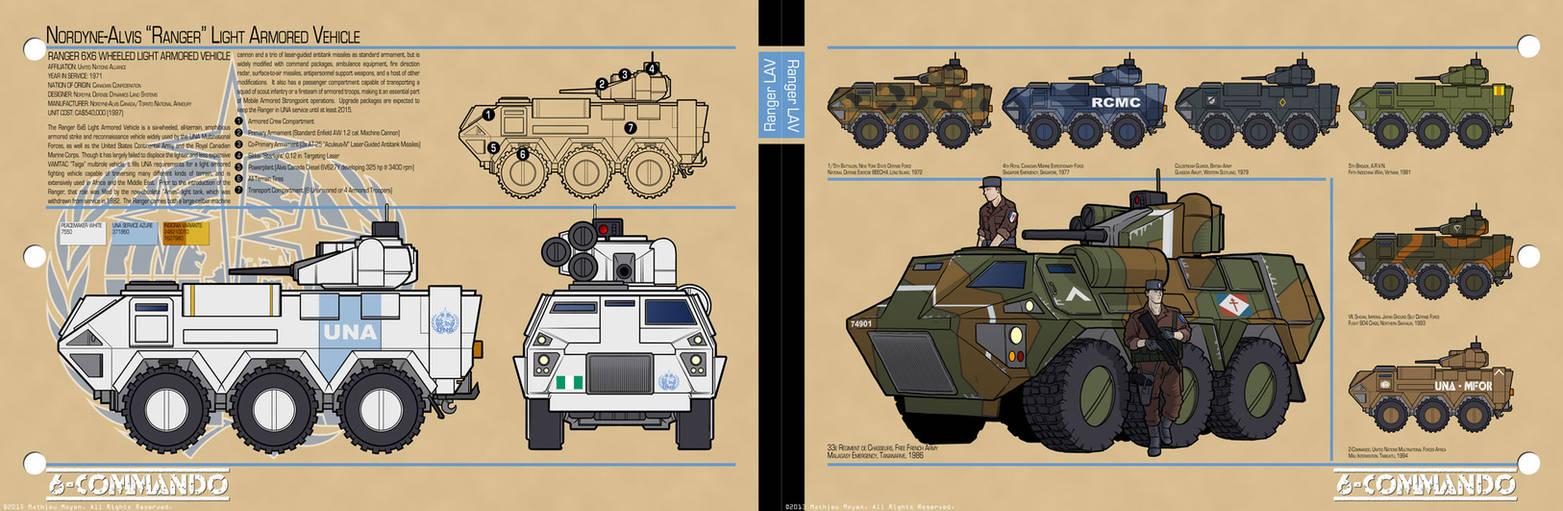 Nordyne-Alvis 'Ranger' 6X6 LAV