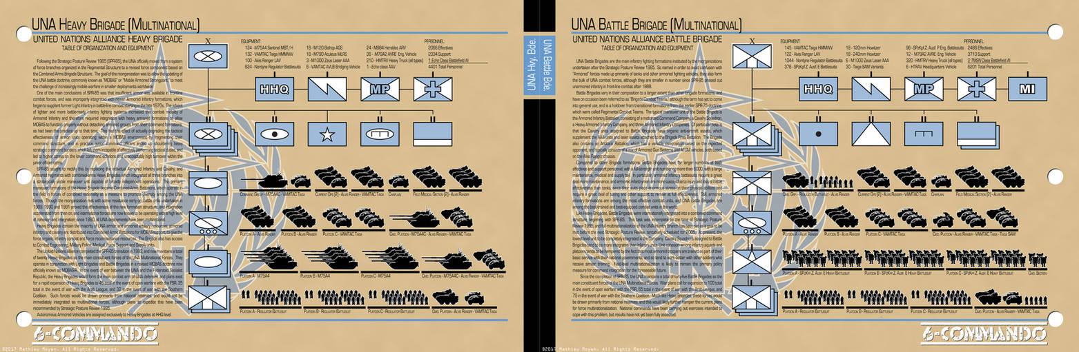 United Nations Alliance TOE Part 1