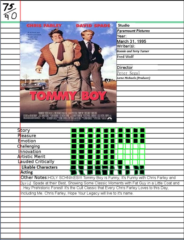 Admirable Movie Tommy Boy by cartoonfan22