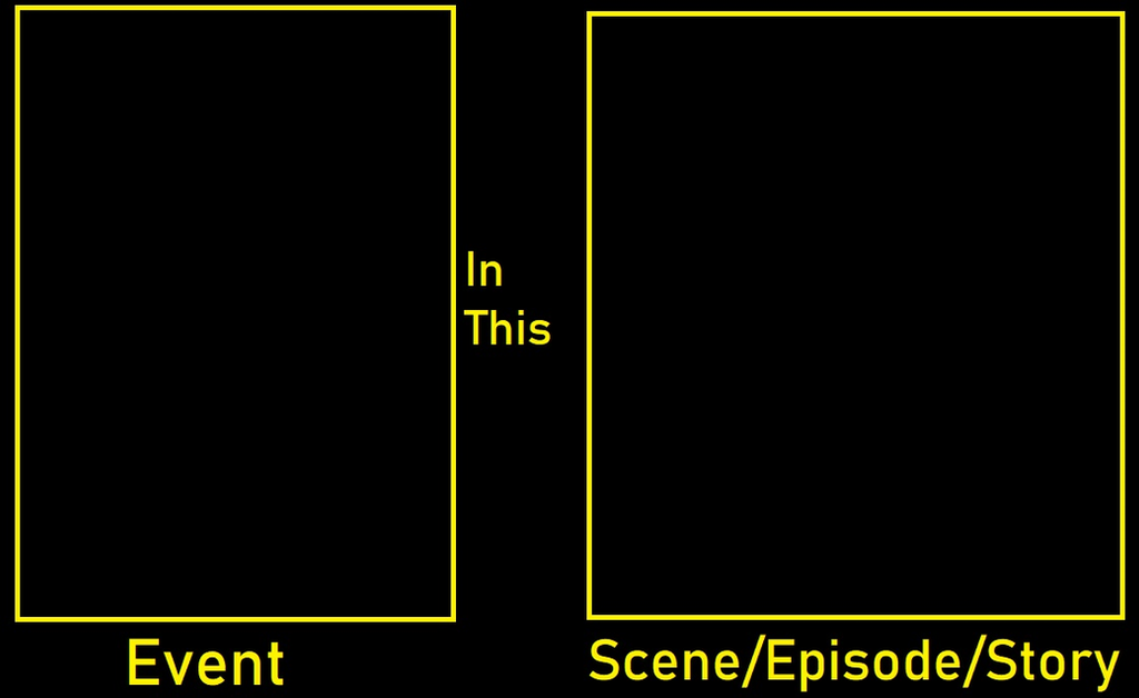 What If Event in Scene/Episode? by cartoonfan22