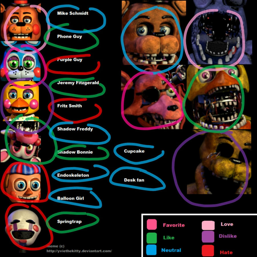 Fnaf 2 characters names in the fnaf series 2 by