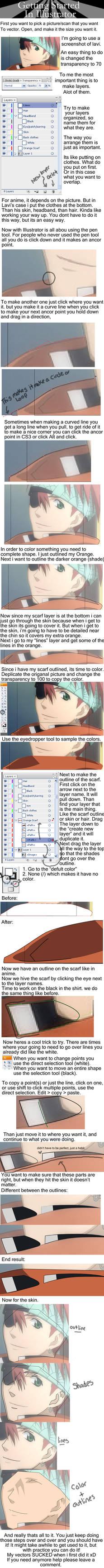 Adobe Illustrator Tutoral