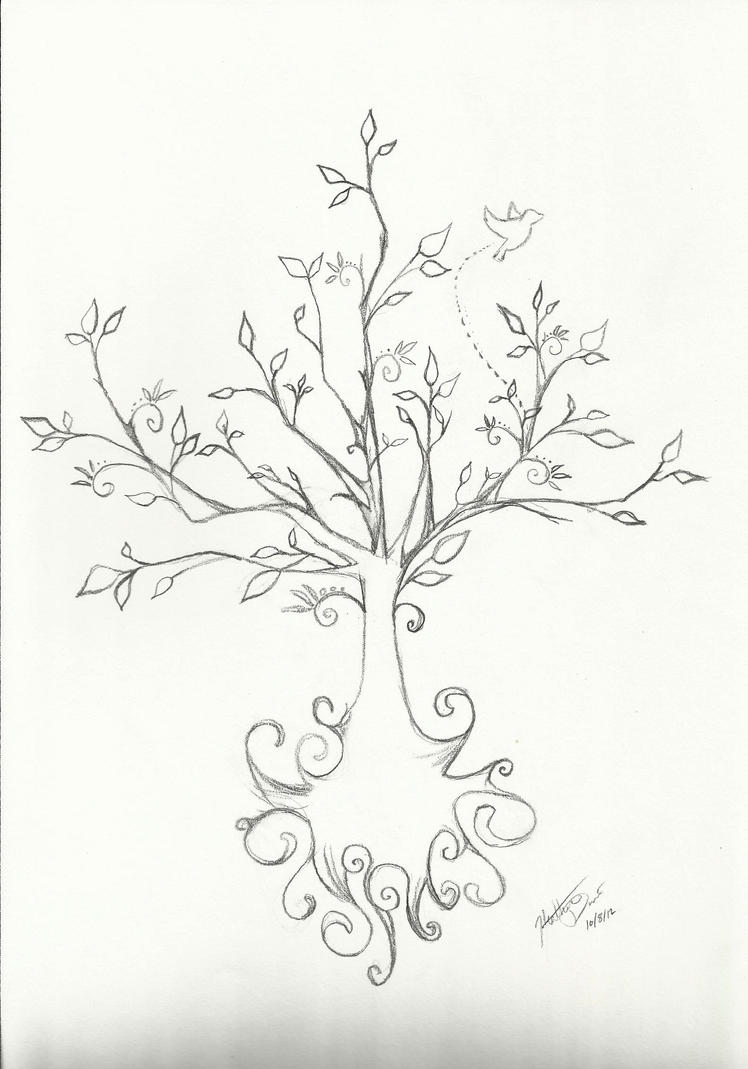 how to draw multimodal trees