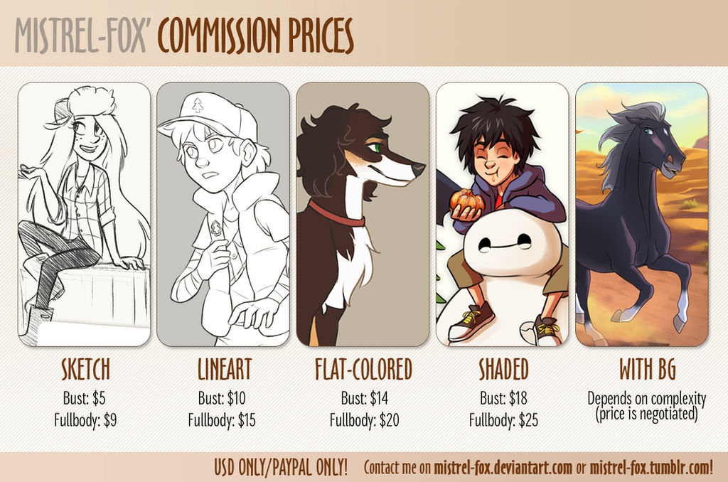 Prices by Mistrel-Fox