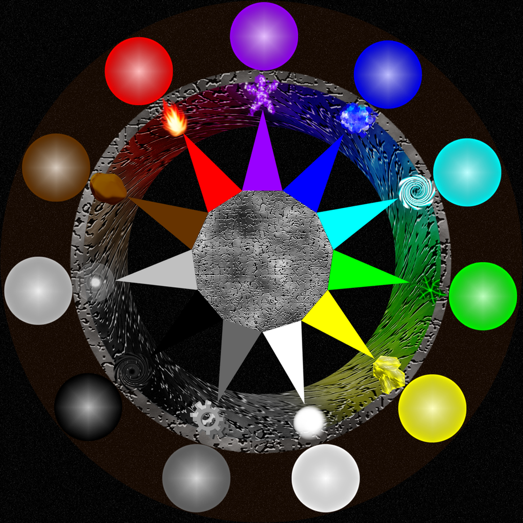 element_wheel_version_2_by_facepalmpunch