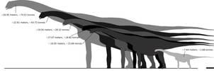 Alamosaurus sizes by palaeozoologist