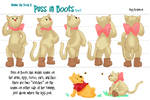 Puss in Boots 100acre Version
