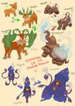 Pokemon Amber: The Starters of Primor