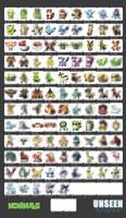 List of Monimals (Updated 11-26-2012)