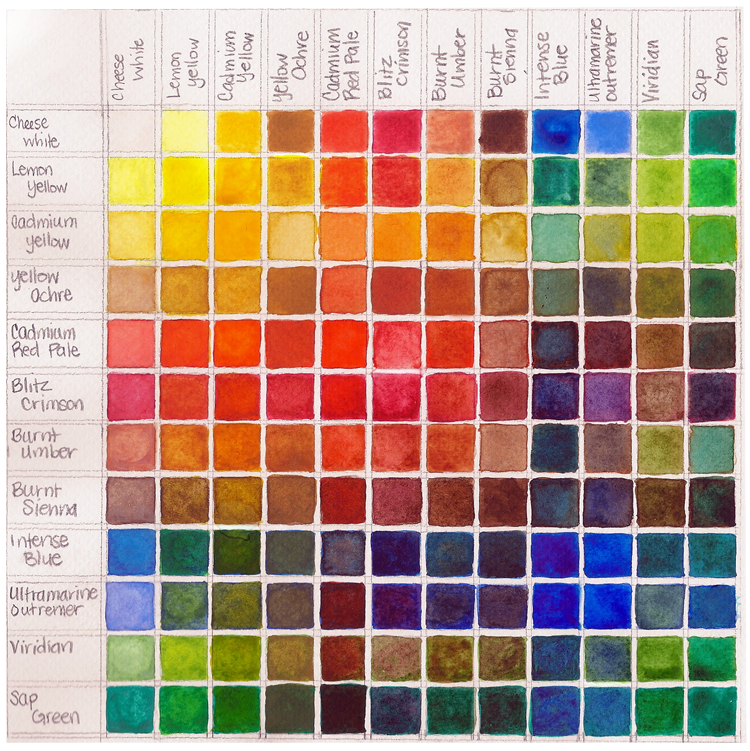 Wn Watercolor Chart Small By RootedbeautyArt