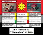 Pinocchio vs. Pinocchio