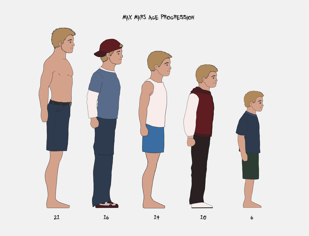 age progression Max Mars Age Progression by littlefluffie Max Mars Age Progression by  littlefluffie