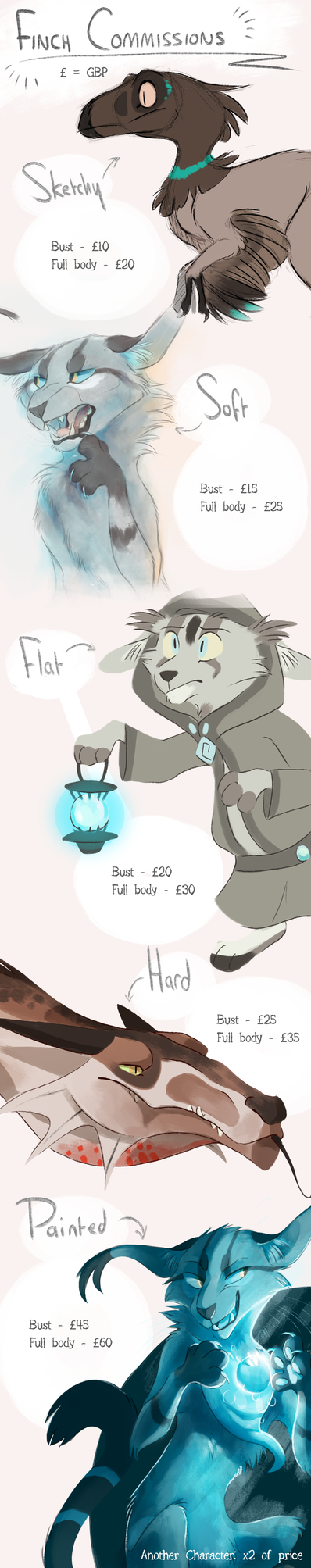 CLOSED Commission Sheet June 2017 by Finchwing