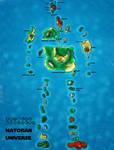 Matoran Universe map