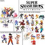 Super Smash Bros Ultimate Meme Template