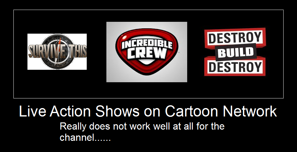 Live Action Shows On Cartoon Network By MegatronDX On