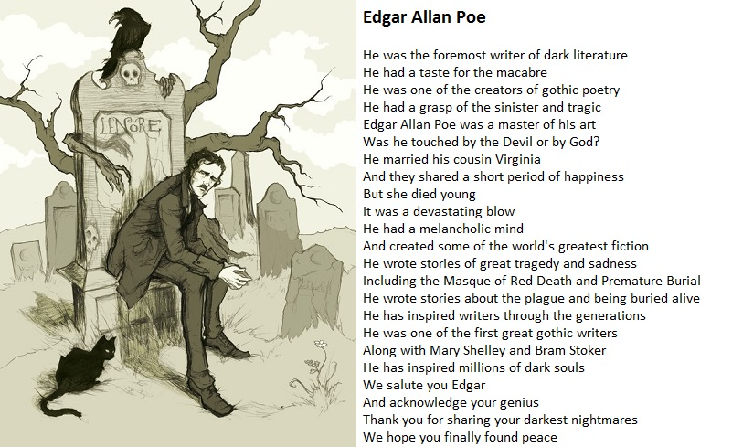 outline edgar allan poe s writing and (list conclusions from the outline to complete the sentence) writing the essay: support your claim by providing specific instances and quotations from the text.